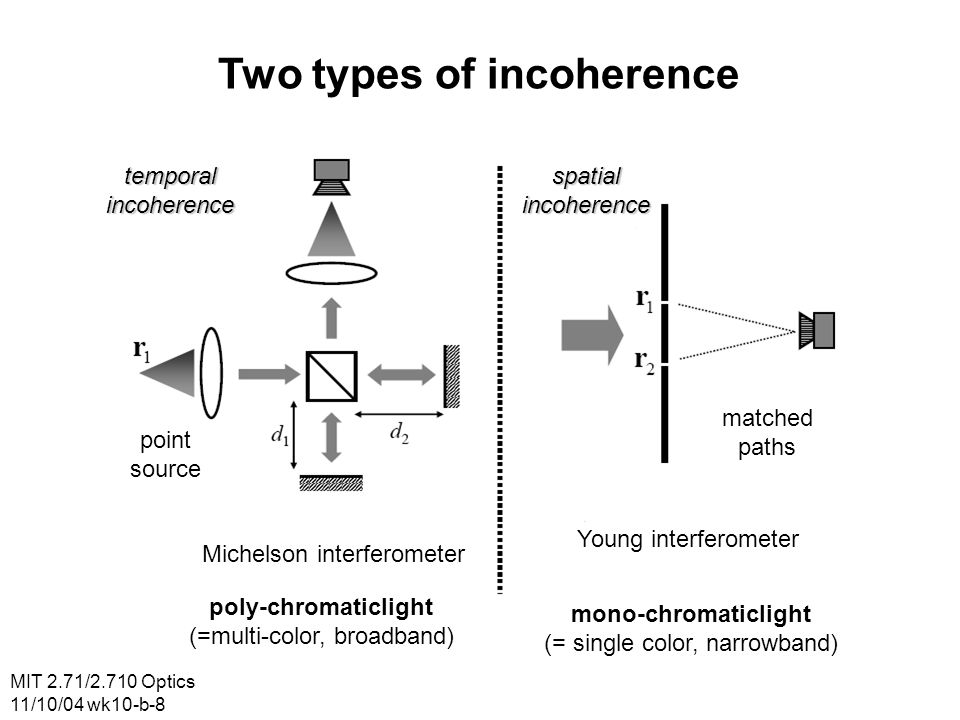 MIT 2.71/2.710 Optics 11/10/04 wk10-b-8 Two types of incoherence temporalincoherencespatialincoherence matched paths point source Michelson interferometer poly-chromaticlight (=multi-color, broadband) Young interferometer mono-chromaticlight (= single color, narrowband)