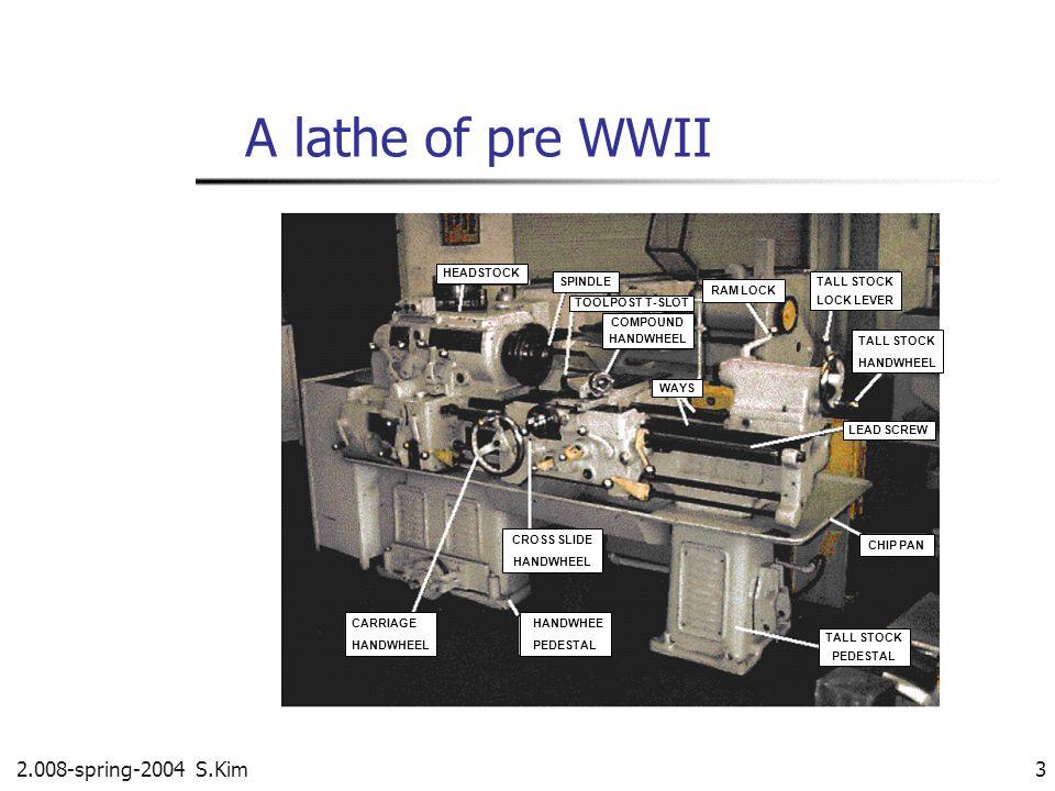 2.008-spring-2004 S.Kim 14 Velocity diagram in cutting zone Law of sines