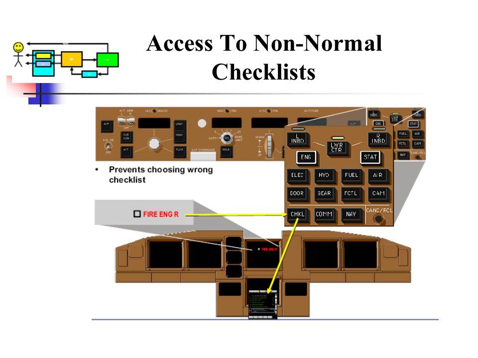 Access To Non-Normal Checklists