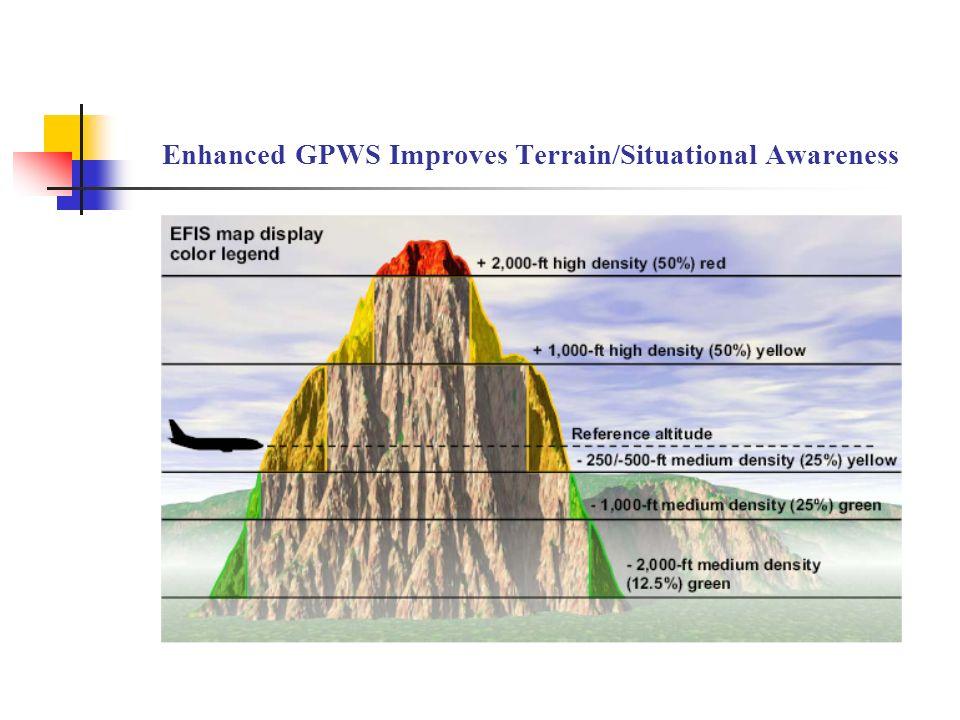 Enhanced GPWS Improves Terrain/Situational Awareness