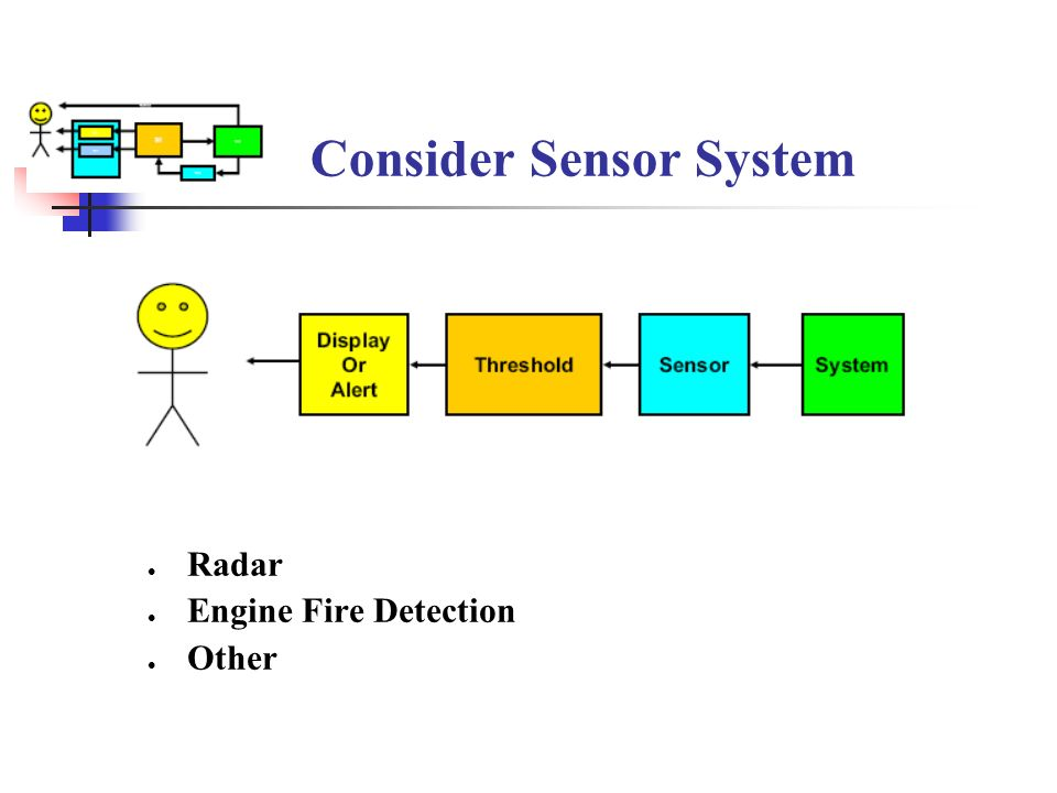 Consider Sensor System Radar Engine Fire Detection Other
