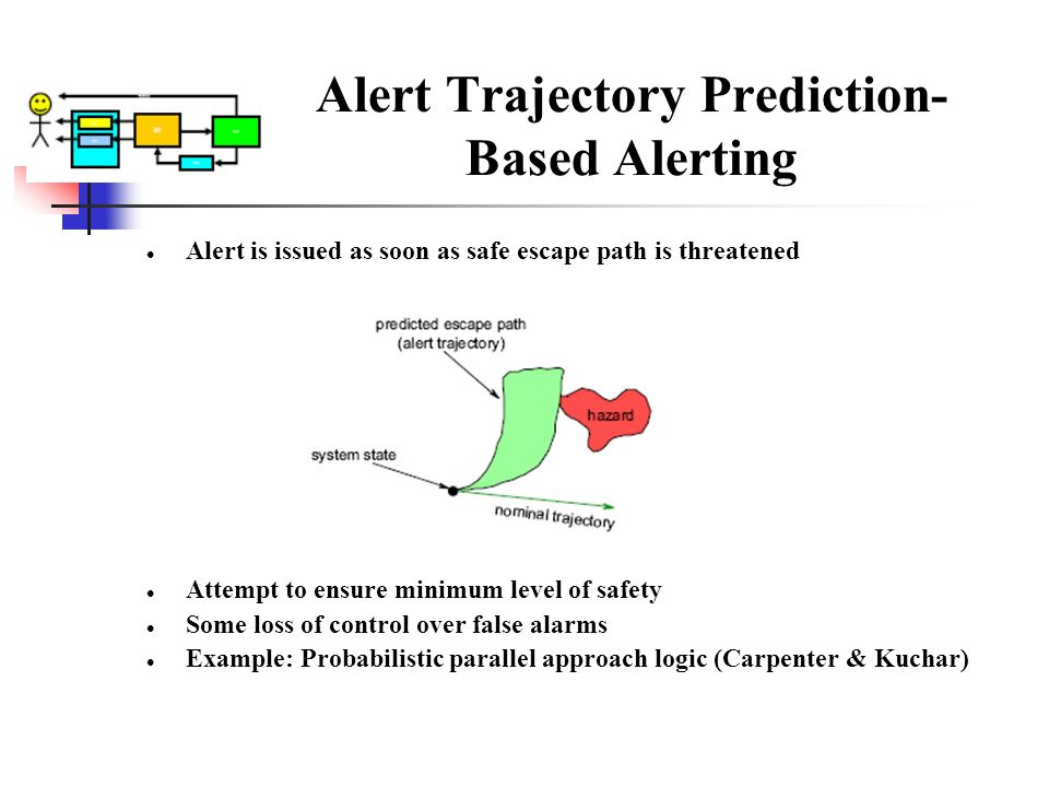 Alert Trajectory Prediction- Based Alerting Alert is issued as soon as safe escape path is threatened Attempt to ensure minimum level of safety Some l
