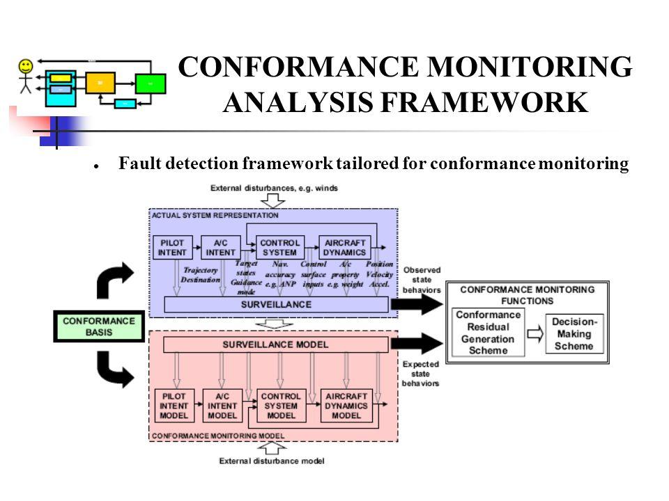 CONFORMANCE MONITORING ANALYSIS FRAMEWORK Fault detection framework tailored for conformance monitoring