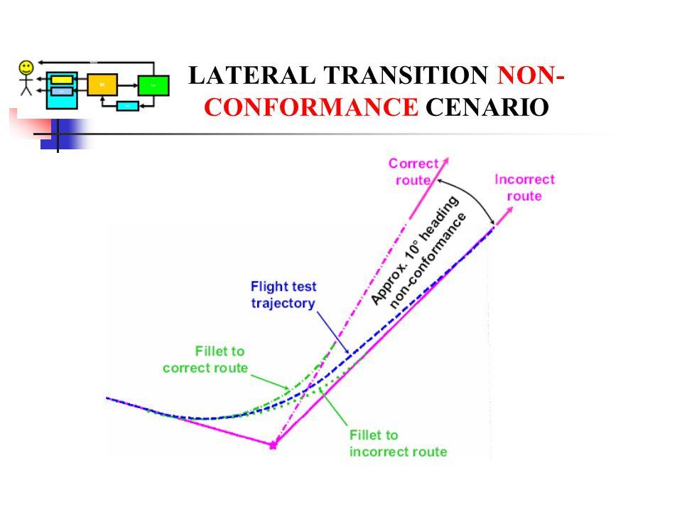 LATERAL TRANSITION NON- CONFORMANCE CENARIO