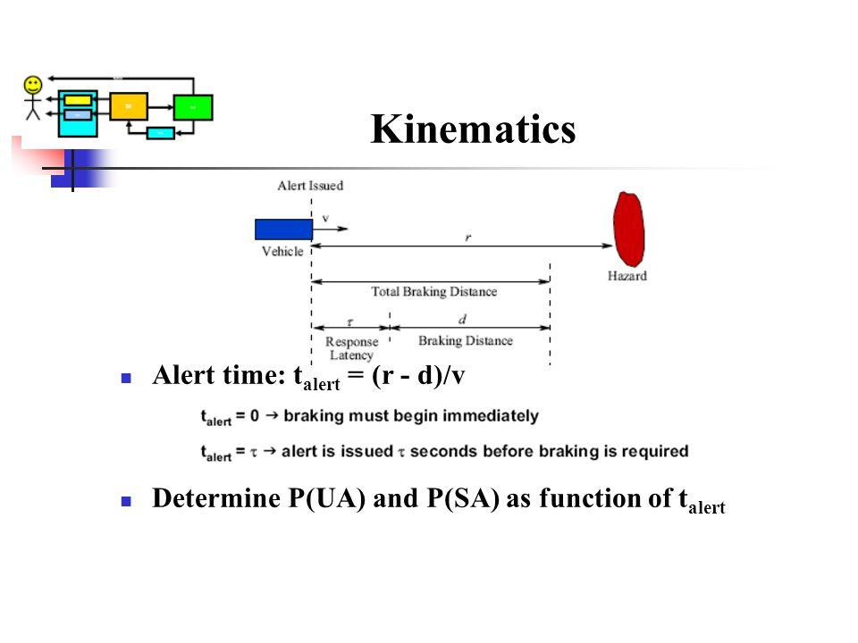 Kinematics Alert time: t alert = (r - d)/v Determine P(UA) and P(SA) as function of t alert