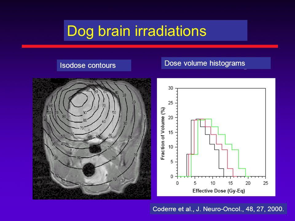 Dog brain irradiations Isodose contours Dose volume histograms Coderre et al., J. Neuro-Oncol., 48, 27, 2000.