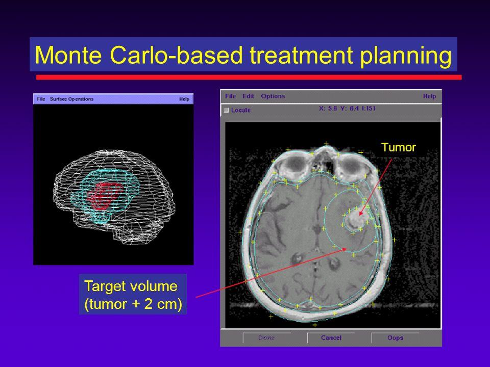 Monte Carlo-based treatment planning Target volume (tumor + 2 cm) Tumor