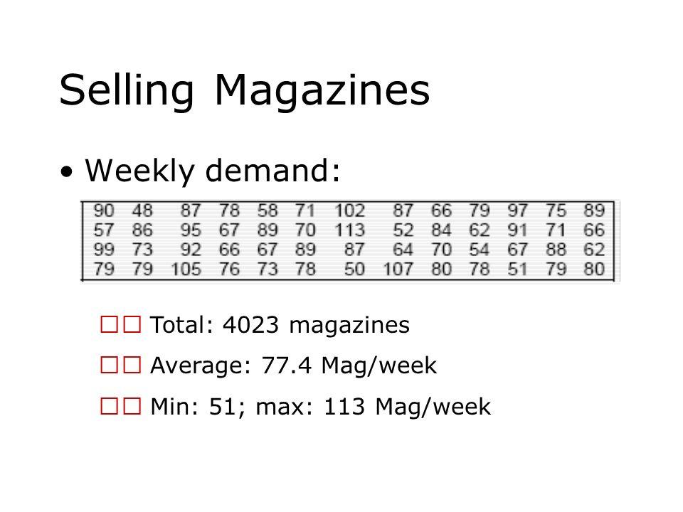 Selling Magazines Weekly demand: Total: 4023 magazines Average: 77.4 Mag/week Min: 51; max: 113 Mag/week