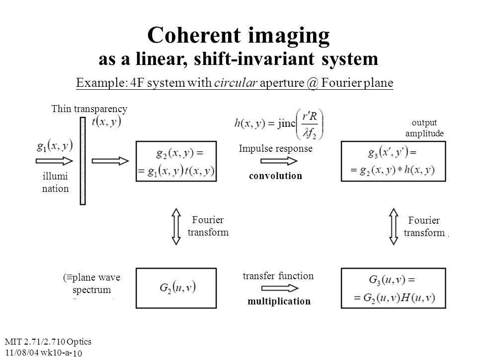 MIT 2.71/2.710 Optics 11/08/04 wk10-a- 10 Coherent imaging as a linear, shift-invariant system Example: 4F system with circular aperture @ Fourier plane Thin transparency illumi nation Impulse response output amplitude Fourier transform Fourier transform transfer function multiplication convolution (plane wave spectrum
