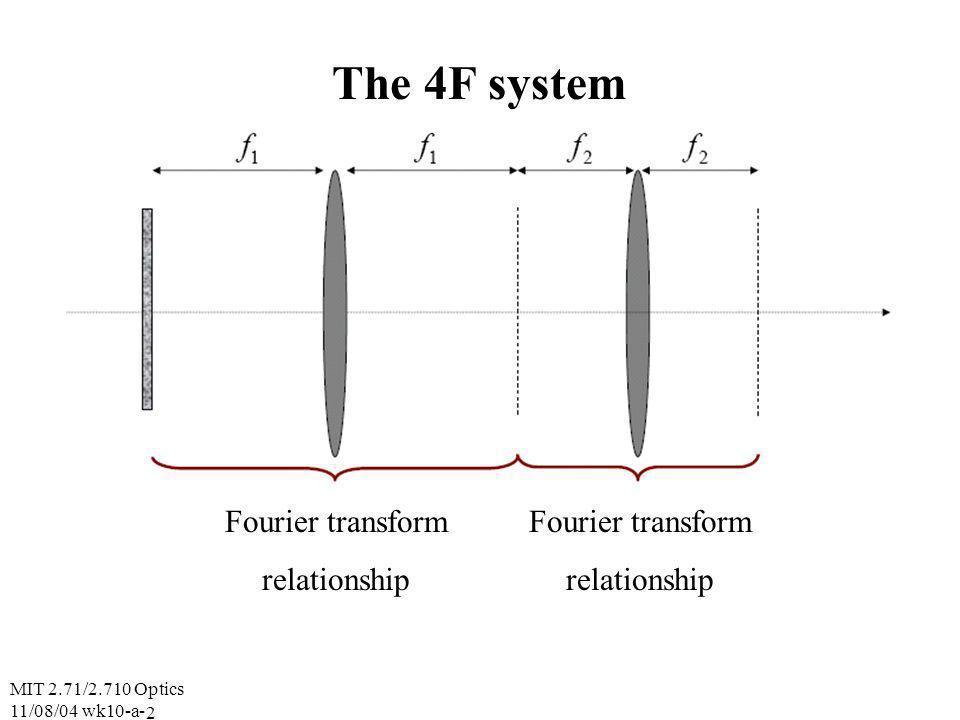 MIT 2.71/2.710 Optics 11/08/04 wk10-a- 2 The 4F system Fourier transform relationship Fourier transform relationship