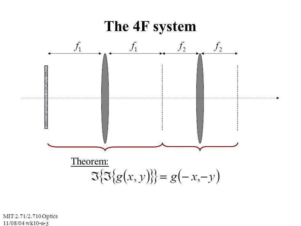 MIT 2.71/2.710 Optics 11/08/04 wk10-a- 3 The 4F system Theorem: