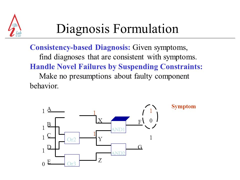 Diagnosis Formulation Consistency-based Diagnosis: Given symptoms, find diagnoses that are consistent with symptoms.