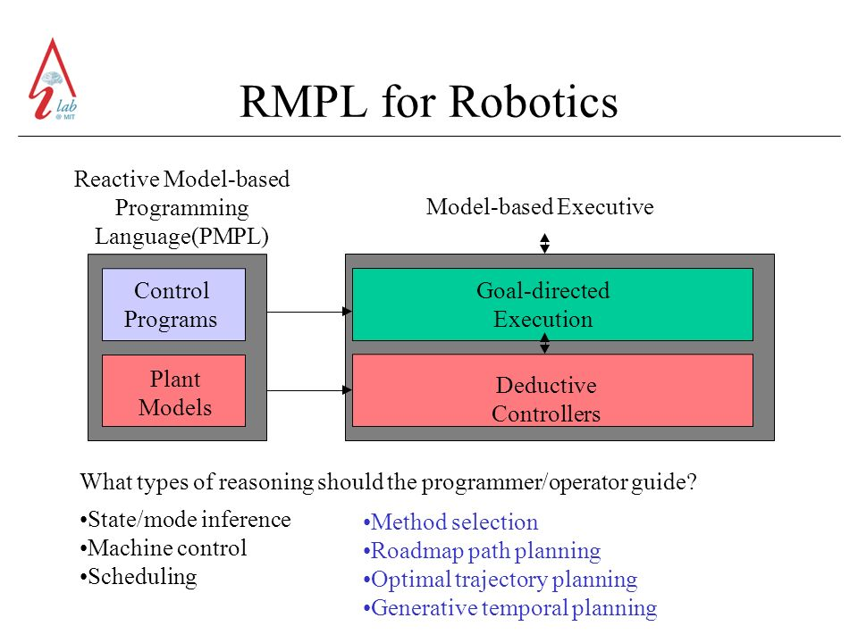 RMPL for Robotics What types of reasoning should the programmer/operator guide.