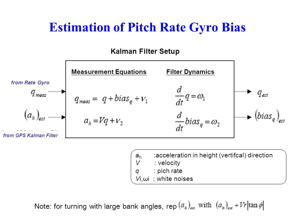 Estimation of Pitch Rate Gyro Bias a h :acceleration in height (vertifcal) direction V : velocity q : pich rate Vi,ωi : white noises Kalman Filter Set