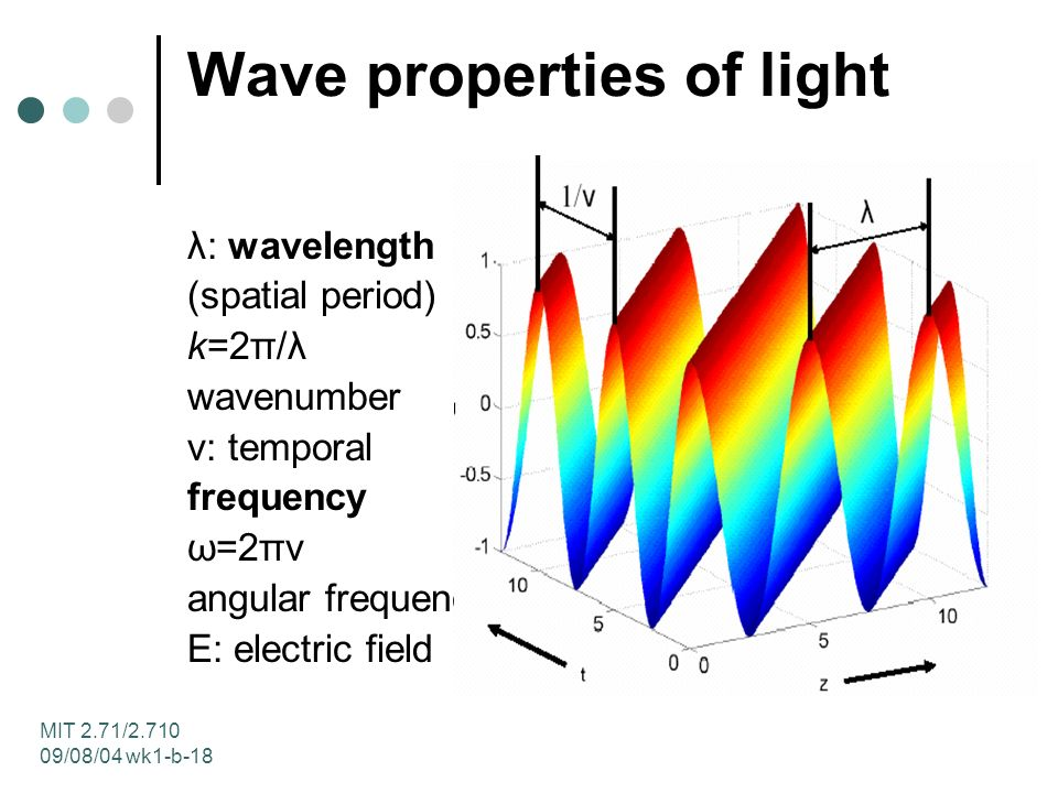 MIT 2.71/ /08/04 wk1-b-18 Wave properties of light λ: wavelength (spatial period) k=2π/λ wavenumber ν: temporal frequency ω=2πν angular frequency E: electric field