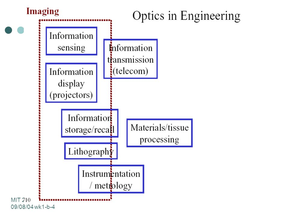 MIT 2.71/2.710 09/08/04 wk1-b-5 Topics Geometrical optics – Basic ray-tracing – Image formation and imaging systems – Optical system design Wave optics – Scalar linear wave propagation – Wave properties of light – Polarization – Interference and interferometers – Fourier/systems approach to light propagation – Spatial filtering, resolution, coherent & incoherent image formation, space-bandwidth product – Wavefront modulation, holography, diffractive optics