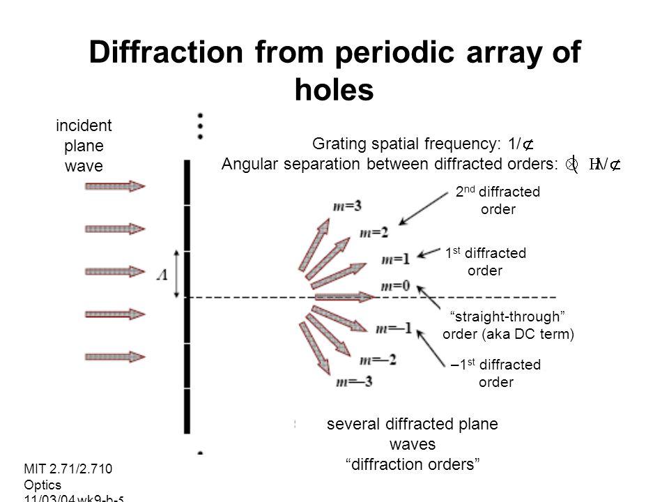 MIT 2.71/2.710 Optics 11/03/04 wk9-b-16 Fraunhofer diffraction Reminder The far-field (i.e.