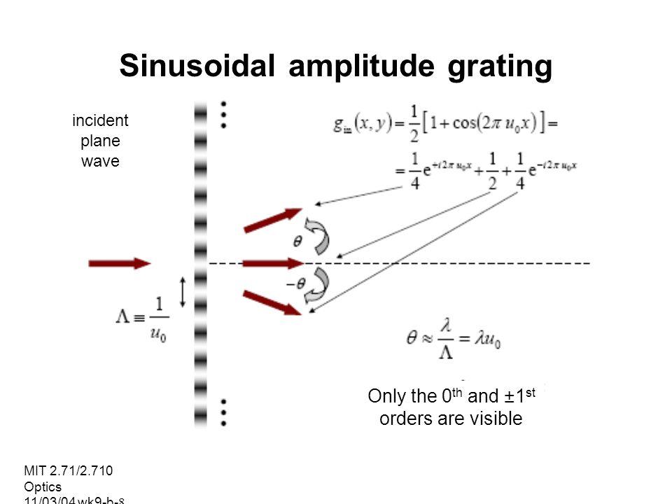 MIT 2.71/2.710 Optics 11/03/04 wk9-b-9 Sinusoidal amplitude grating one plane wave three plane waves far field three converging spherical waves +1 st order 0 th order –1 st order diffraction efficiencies