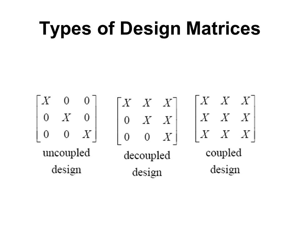 Types of Design Matrices