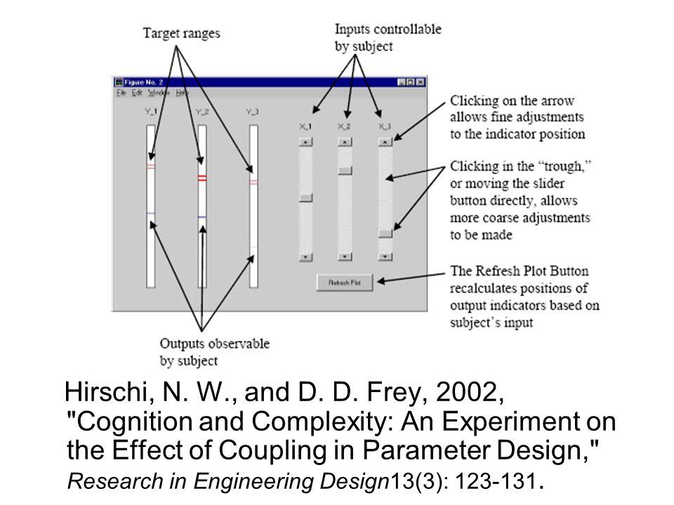 Hirschi, N. W., and D. D. Frey, 2002,