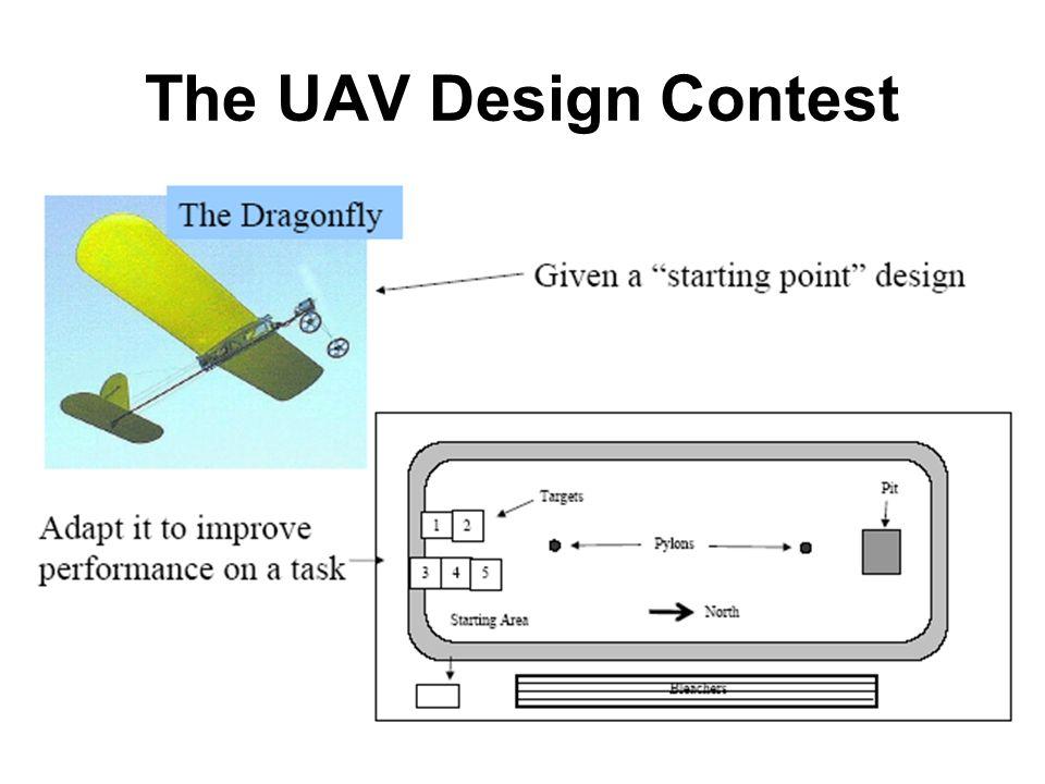 The UAV Design Contest