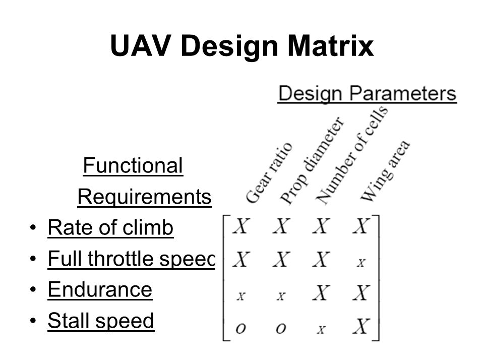 UAV Design Matrix Functional Requirements Rate of climb Full throttle speed Endurance Stall speed