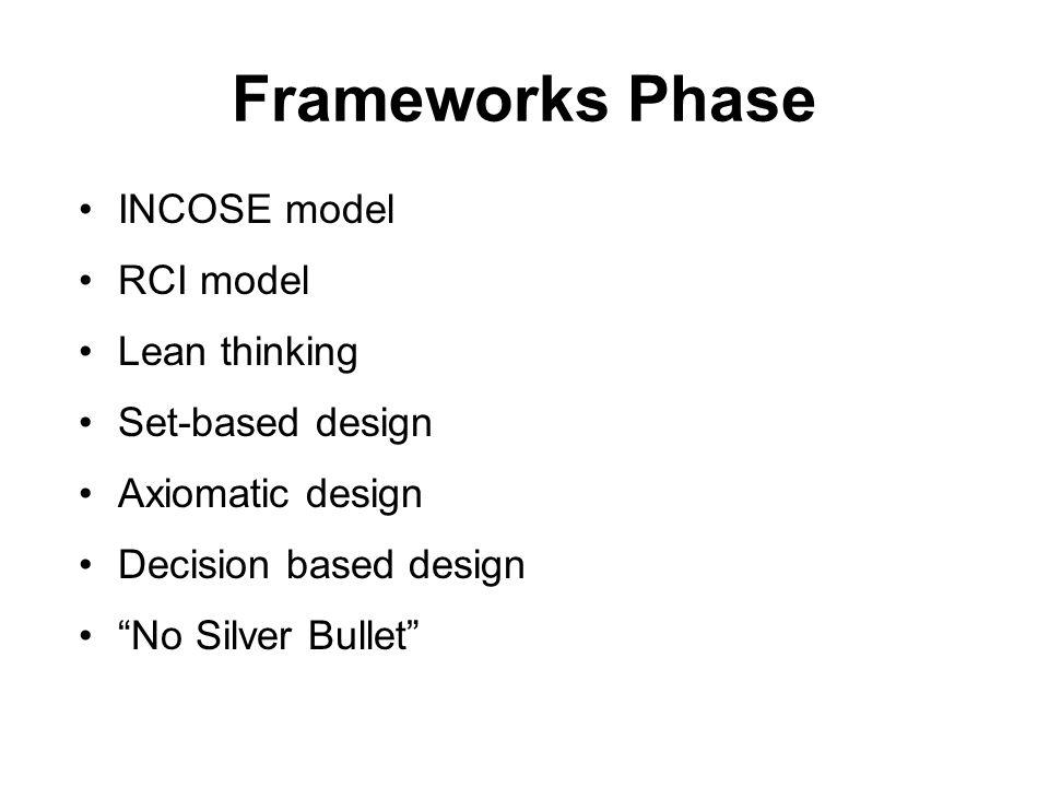 Frameworks Phase INCOSE model RCI model Lean thinking Set-based design Axiomatic design Decision based design No Silver Bullet
