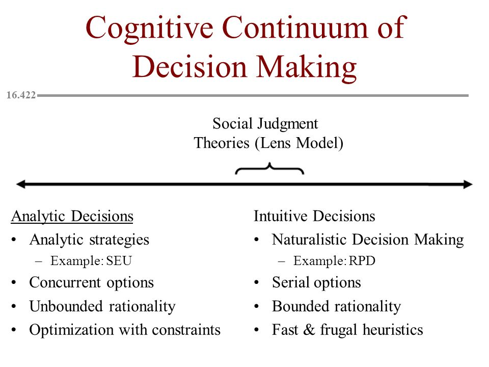 Cognitive Continuum of Decision Making Analytic Decisions Analytic strategies –Example: SEU Concurrent options Unbounded rationality Optimization with constraints Intuitive Decisions Naturalistic Decision Making –Example: RPD Serial options Bounded rationality Fast & frugal heuristics Social Judgment Theories (Lens Model)