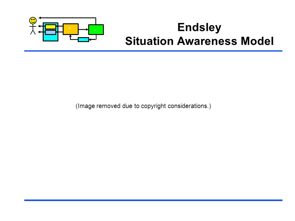 Control Endsley Situation Awareness Model (Image removed due to copyright considerations.)