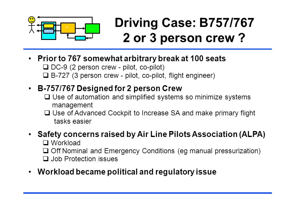 Control Driving Case: B757/767 2 or 3 person crew ? Prior to 767 somewhat arbitrary break at 100 seats DC-9 (2 person crew - pilot, co-pilot) B-727 (3