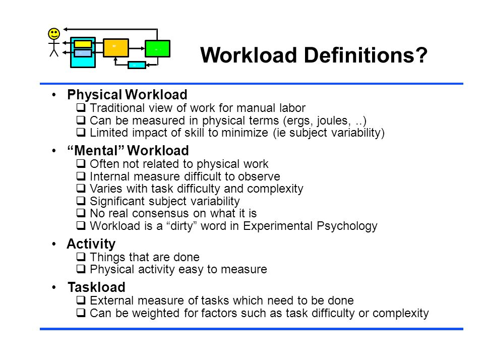 Control Workload Definitions? Physical Workload Traditional view of work for manual labor Can be measured in physical terms (ergs, joules,..) Limited