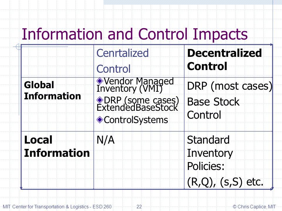 Information and Control Impacts MIT Center for Transportation & Logistics - ESD.260 22 © Chris Caplice, MIT Cenrtalized Control Decentralized Control