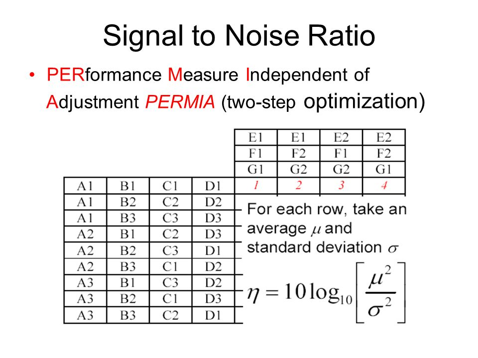 Signal to Noise Ratio PERformance Measure Independent of Adjustment PERMIA (two-step optimization)