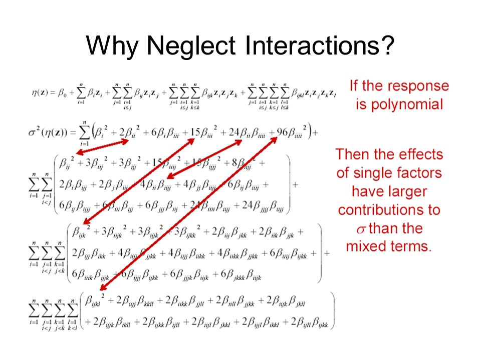 Why Neglect Interactions?