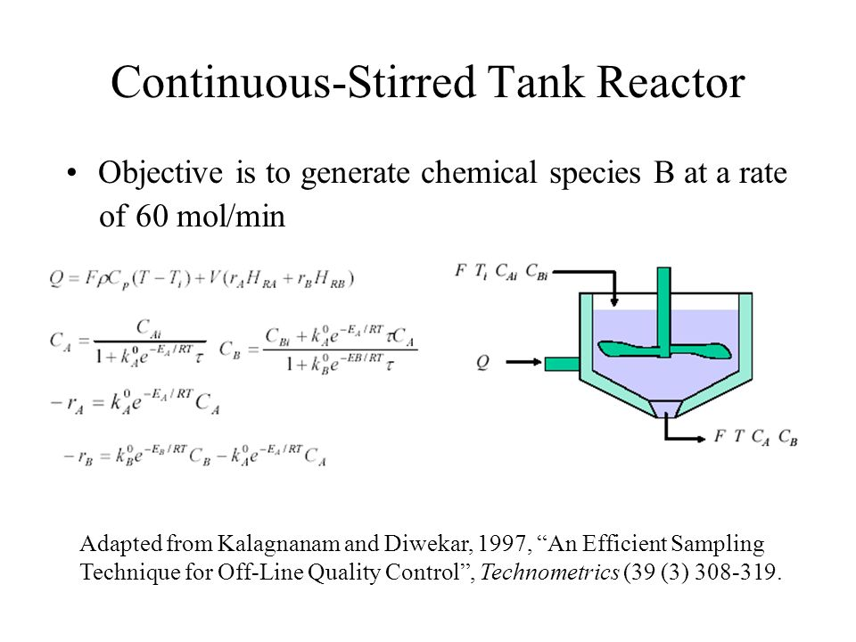 Continuous-Stirred Tank Reactor Objective is to generate chemical species B at a rate of 60 mol/min Adapted from Kalagnanam and Diwekar, 1997, An Effi
