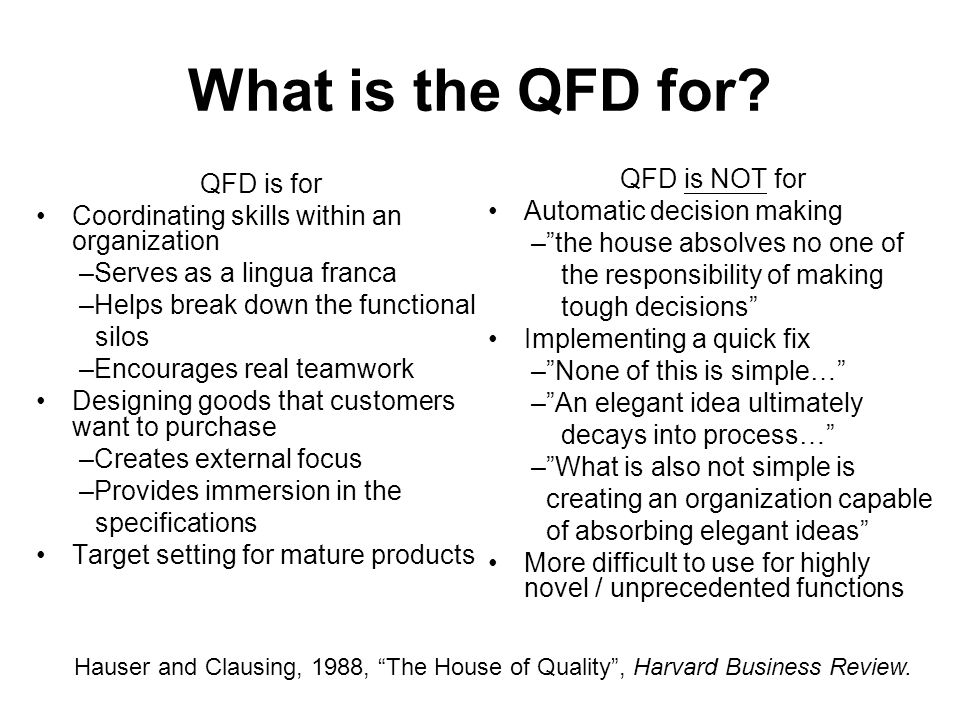 What is the QFD for? QFD is for Coordinating skills within an organization –Serves as a lingua franca –Helps break down the functional silos –Encourag