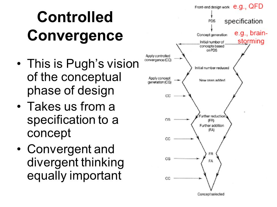 Controlled Convergence This is Pughs vision of the conceptual phase of design Takes us from a specification to a concept Convergent and divergent thin