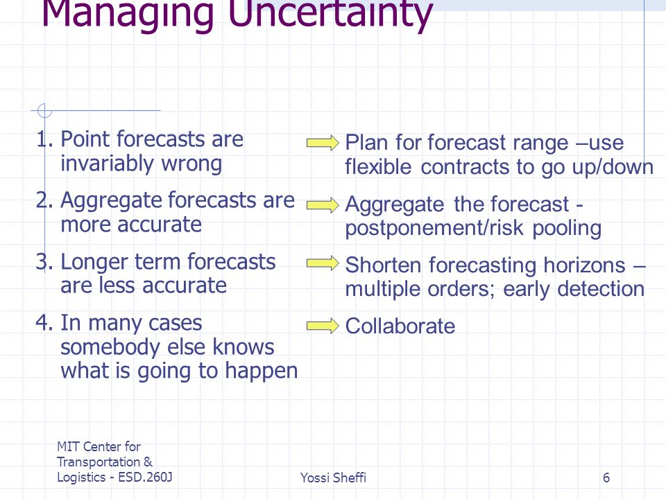 MIT Center for Transportation & Logistics - ESD.260JYossi Sheffi6 Managing Uncertainty 1.Point forecasts are invariably wrong 2.Aggregate forecasts are more accurate 3.Longer term forecasts are less accurate 4.In many cases somebody else knows what is going to happen Plan for forecast range –use flexible contracts to go up/down Aggregate the forecast - postponement/risk pooling Shorten forecasting horizons – multiple orders; early detection Collaborate