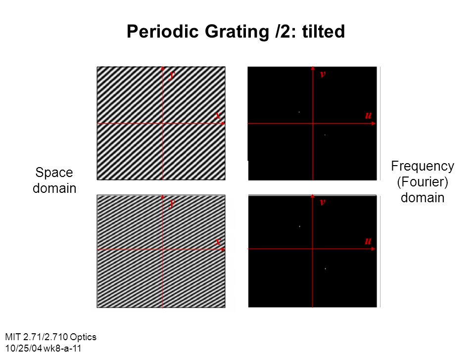 Periodic Grating /2: tilted Space domain Frequency (Fourier) domain MIT 2.71/2.710 Optics 10/25/04 wk8-a-11