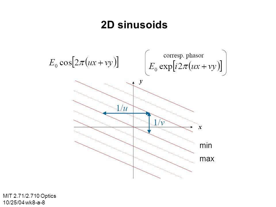 MIT 2.71/2.710 Optics 10/25/04 wk8-a-8 2D sinusoids min max