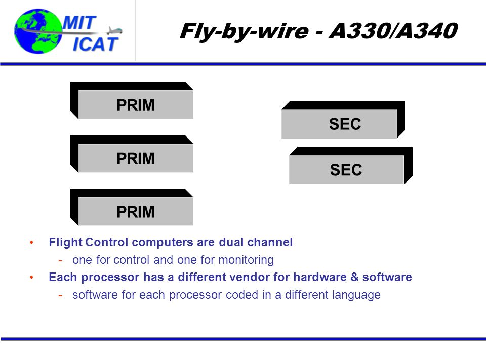 Fly-by-wire - A330/A340 Flight Control computers are dual channel ­one for control and one for monitoring Each processor has a different vendor for hardware & software ­software for each processor coded in a different language PRIM SEC
