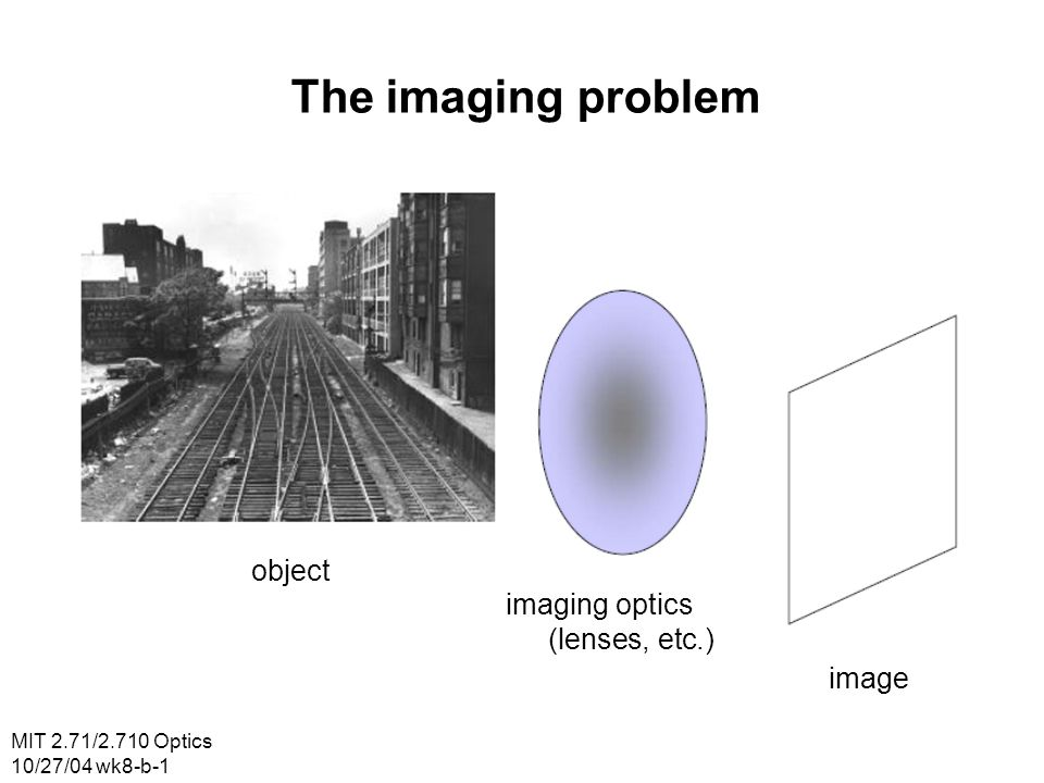 MIT 2.71/2.710 Optics 10/27/04 wk8-b-2 The imaging problem Illumination (coherent vs incoherent) object image imaging optics (lenses, etc.) free space