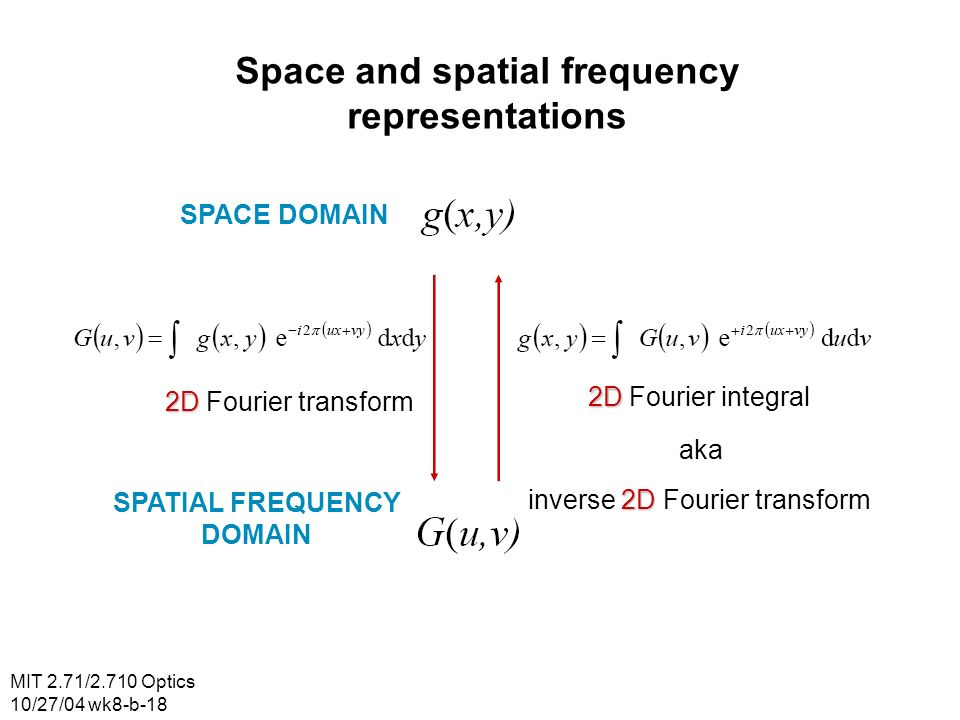 MIT 2.71/2.710 Optics 10/27/04 wk8-b-18 Space and spatial frequency representations SPACE DOMAIN 2D 2D Fourier transform 2D 2D Fourier integral aka 2D