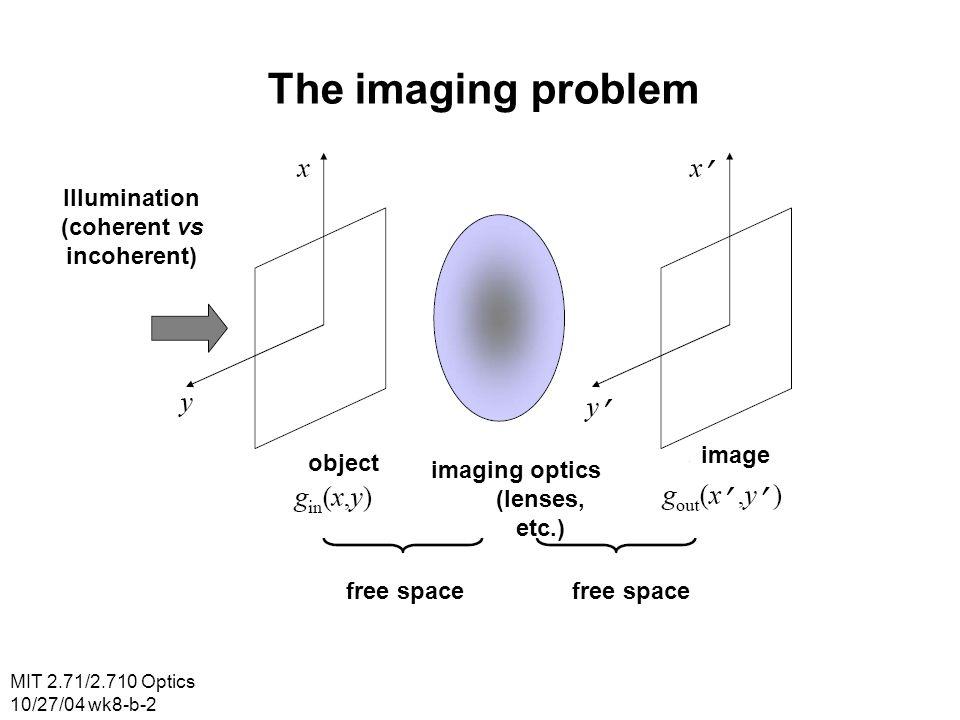 MIT 2.71/2.710 Optics 10/27/04 wk8-b-2 The imaging problem Illumination (coherent vs incoherent) object image imaging optics (lenses, etc.) free space