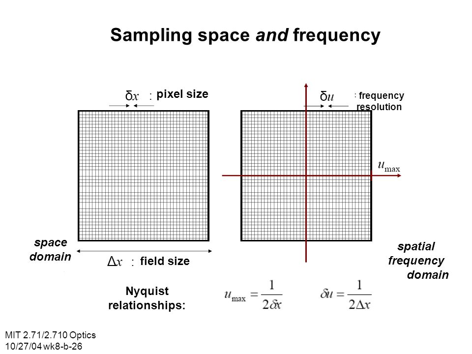 MIT 2.71/2.710 Optics 10/27/04 wk8-b-26 Sampling space and frequency pixel size field size space domain spatial frequency domain Nyquist relationships