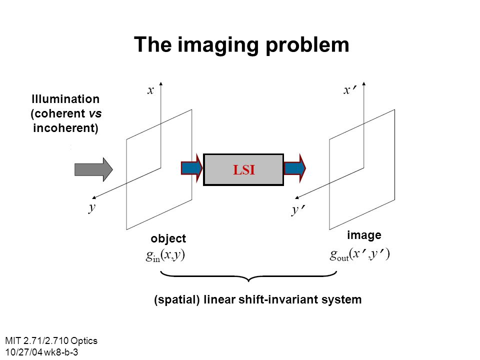 MIT 2.71/2.710 Optics 10/27/04 wk8-b-4 The imaging problem object image (spatial) linear shift-invariant system
