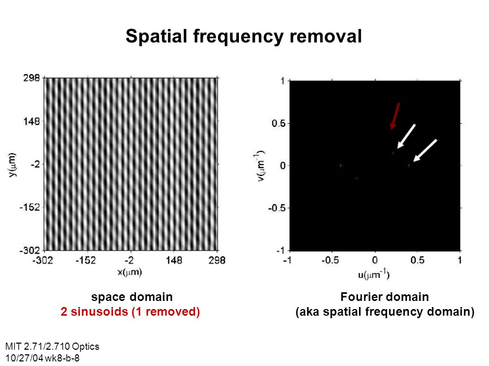 MIT 2.71/2.710 Optics 10/27/04 wk8-b-8 Spatial frequency removal Fourier domain (aka spatial frequency domain) space domain 2 sinusoids (1 removed)