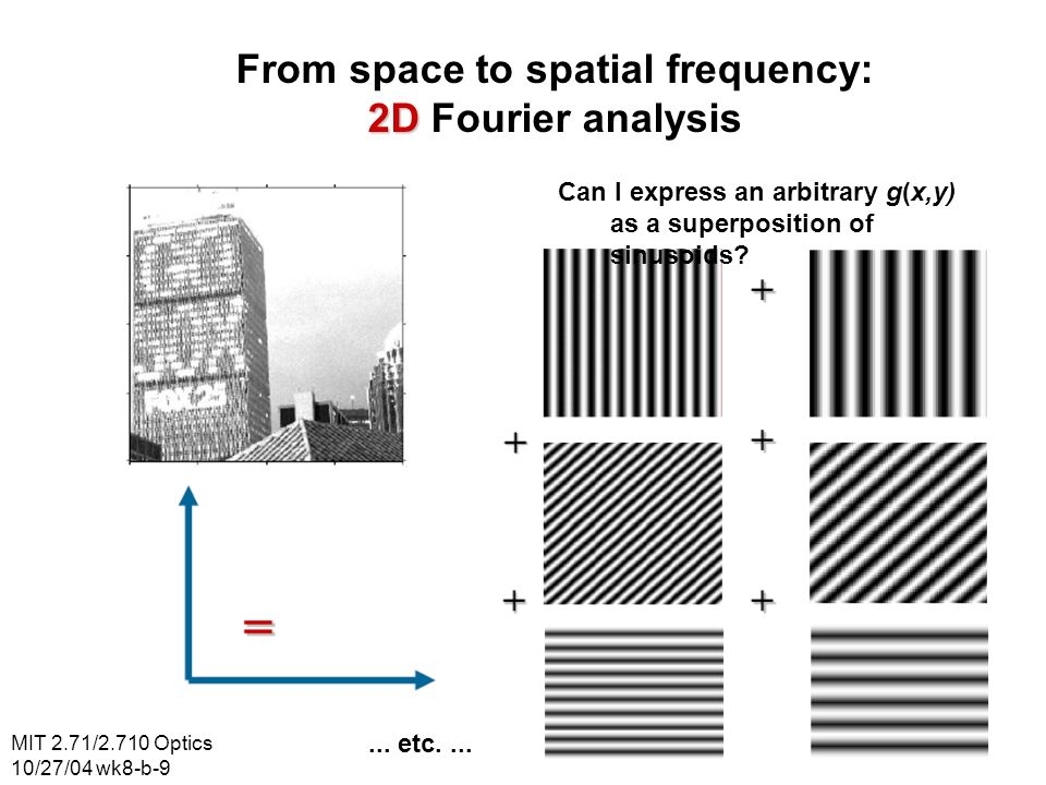 MIT 2.71/2.710 Optics 10/27/04 wk8-b-9 From space to spatial frequency: 2D 2D Fourier analysis Can I express an arbitrary g(x,y) as a superposition of