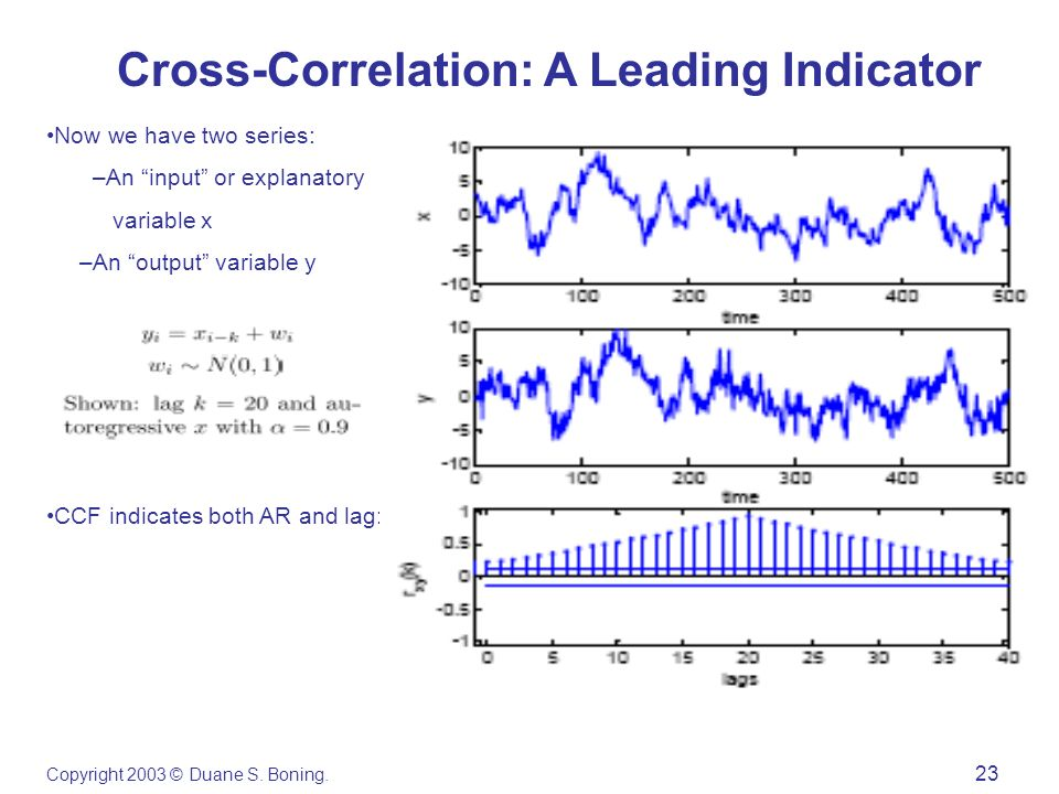 Copyright 2003 © Duane S. Boning. 23 Cross-Correlation: A Leading Indicator Now we have two series: –An input or explanatory variable x –An output var