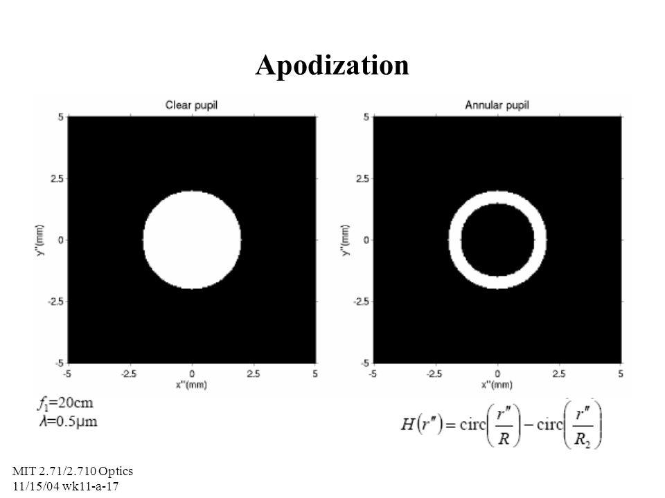 MIT 2.71/2.710 Optics 11/15/04 wk11-a-17 Apodization